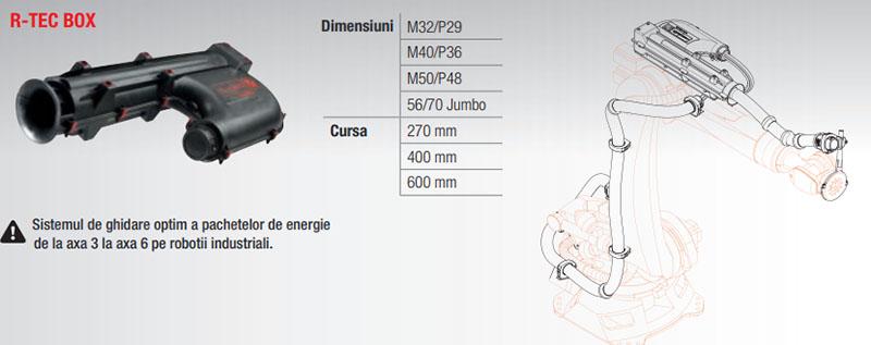 Cutie R-Tec Box ghideaza energia de la axa 3 pana la axa 6 pe robotii industriali. Special conceput cu sisteme de revenire arcului, care mentine cablurile si furtunurile stranse pe robot