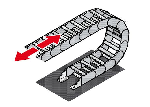 Lant portcablu energetic autosustinere. Lanturi care se auto sustin in miscare fata spate